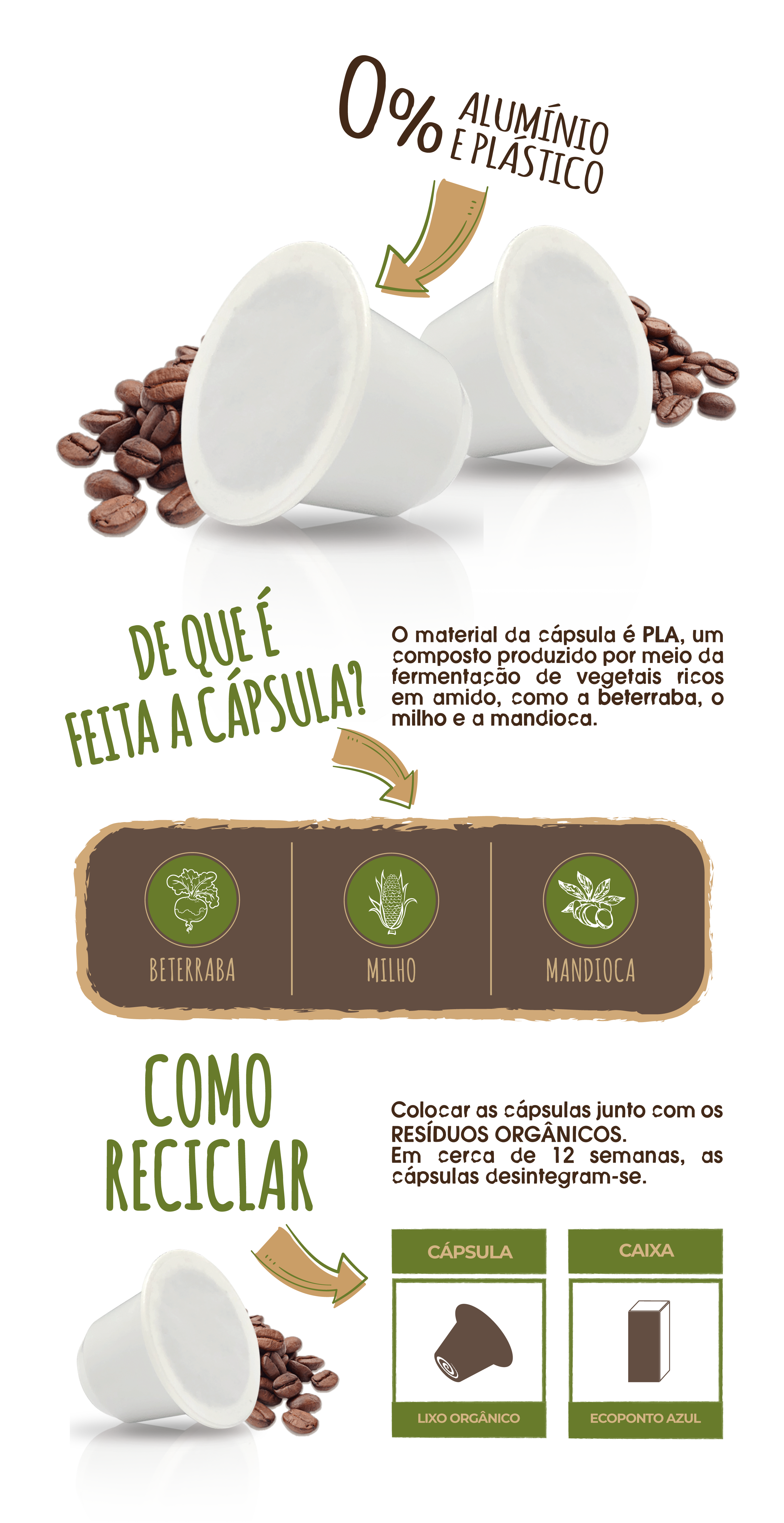 Cápsulas Biodegradáveis Nespresso Bicafé Cápsulas Café Compatíveis Nespresso